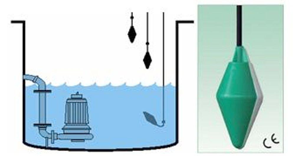 Поплавок для уровня воды в баке своими руками
