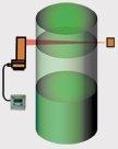 Стандартная установка сигнализатора уровня