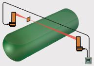 Двух-сенсорная установка сигнализатора уровня